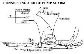 bilge alarm sailing blog technical hints and tips sailing basically all you have to do is connect a beeper or buzzer to the manual side of the typical bilge pump control this means any time the pump has power then