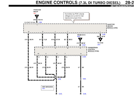 99 f350 7 3 injector diagram diy enthusiasts wiring diagrams \u2022 95 F350 Front Lamp Assembly at Wire Harness For 95 F350