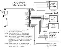 hid card reader wiring diagram hid proxpoint plus wiring diagram at Wiegand Reader Wiring Diagram