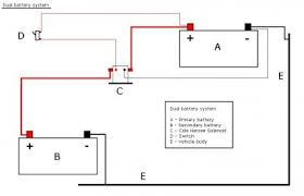 two battery wiring diagram two image wiring diagram dual battery wiring diagram wiring diagram and hernes on two battery wiring diagram