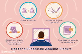Letter To Close Bank Accounts Free Template