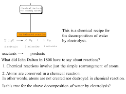 this is a chemical recipe for the decomposition of water by electrolysis