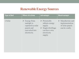 nonrenewable energy sources ppt video online  renewable energy sources