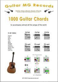 1000 Guitar Chords Pdf To Download