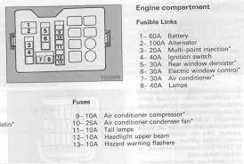 wiring diagram 2004 mitsubishi endeavor window mitsubishi wiring 2005 mitsubishi endeavor wiring diagram 1999 mitsubishi montero sport fuse box diagram wire rh economiaynegocios co pajero 1993 1994 wiring