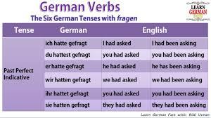 german verb table perfect tense brokehome