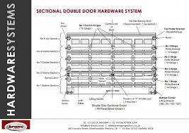 garage door suppliersGarage Door Hardware Suppliers I64 About Remodel Brilliant