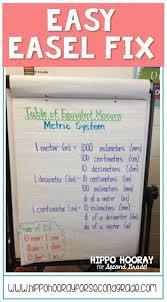 Easy Easel Fix Classroom Charts Classroom Solutions