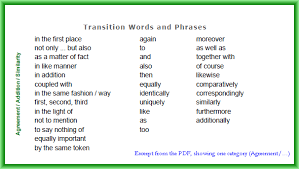 transition words for an essay co transition