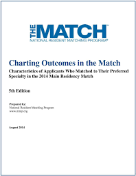 Charting The Match Charting Outcomes In The Match Pdf
