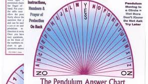 How To Make A Pendulum Chart Synonym Wicca For Beginners