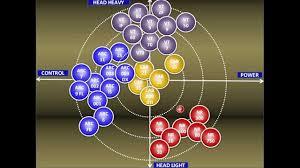 Yonex Badminton Racket Matrix Khelmart
