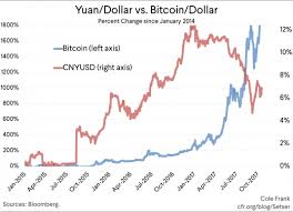 Bitcoin Price Rmb Bitcoin Price Rmb Found Your Query On