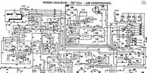 mgb ignition switch wiring diagram images mg mgb wiring diagram 1980 mgb wiring diagram 1980 circuit wiring diagram picture