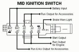 ford f ignition switch diagram image 1991 f150 wiring diagram 1991 auto wiring diagram database on 1991 ford f150 ignition switch diagram