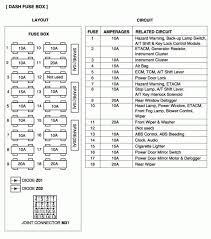 2003 envoy wiring diagram fuse block 2003 envoy xl fuse box 2003 gmc envoy rear fuse box diagram at Fuse Box Location On A 2006 Envoy