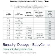 Dr Sears Benadryl Dosage Chart Bedowntowndaytona Com
