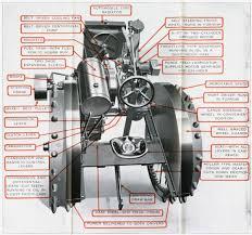 tractor diagram print wisconsin historical society tractor diagram