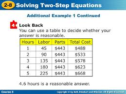 2 practice solving two step equations form g answer key jennarocca