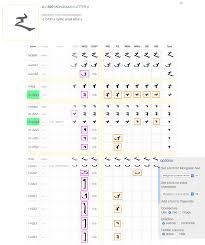 Unicode Chart R12a Blog
