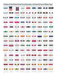 Af Medals Chart Air Force Ribbon Chart In Order Www Bedowntowndaytona Com