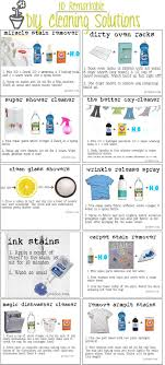 Handy Little Chart For Cleaning Diy Cleaning Products