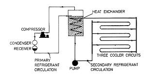 freezer thermostat wiring diagram on freezer images free download Fridge Thermostat Wiring Diagram freezer thermostat wiring diagram 16 walk in freezer thermostat wiring diagrams refrigerator thermostat wiring diagram haier mini fridge thermostat wiring diagram
