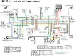 pit bike wiring diagram cdi images lifan cdi wiring diagram lifan circuit wiring diagram
