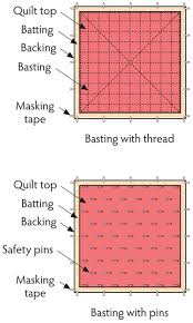 Making a quilt sandwich: step-by-step tutorial - Stitch This! The ... & Making a quilt sandwich Adamdwight.com