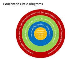 Slide Circle Concentric Circle Diagram Powerpoint Framework