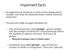 Periodic Table. - ppt video online download