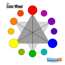 Color Wheel Complementary Colors Color Wheel Chart For