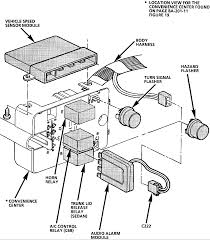 where is the horn relay located in a chevy caprice cl