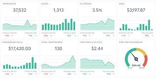 Marketing Analytics Report Example Google Analytics Report