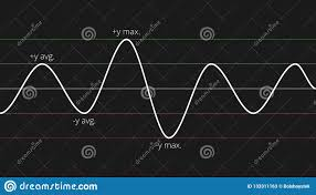 3d Chart Animation Chart With White Line On Black Background Shows Minimum And