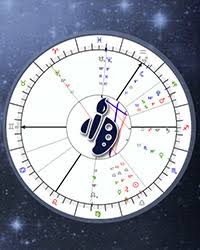 Astrolabe Birth Chart Astrolabe Natal Chart Astrology Alabe Free Birth Chart