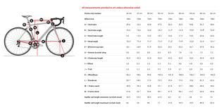 Trek Frame Size Chart 2020 Trek Domane Goes All In On All Road Versatility First