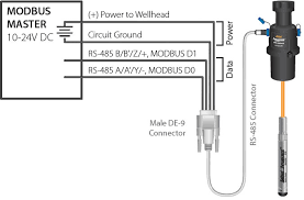 modbus rs485 connection diagram images modbus wiring resistor modbus user guide 3 2 rs 485 connection on rs485 wiring