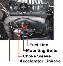 controls and adjustments model a org driver s side engine compartment flags zenith model