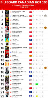 Canadian Hot 100 20 July 2015 Canadian Music Blog