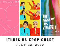 All Kpop Chart Itunes Us Itunes Kpop Chart July 22nd 2019 2019 07 22