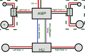 car speaker diagram car image wiring diagram basic car audio wiring diagram basic wiring diagrams on car speaker diagram