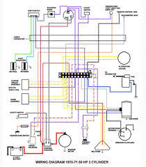 evinrude wiring diagram wiring diagrams online