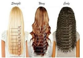 Curly Hair Length Chart Hair Length Chart Uploaded By Sophia On We Heart It