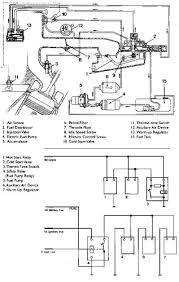 k jetronic wiring diagram blueraritan info Wiring Diagram Symbols injection troubleshooter, wiring diagram