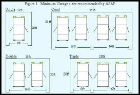 Standard Size Garage Door Residential Garage Door Sizes