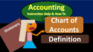 Chart Of Accounts Design Standard Chart Of Accounts Explained Cleverism