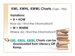 Kwwl Chart Reading In The Upper Grades Ppt Download