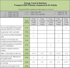 Diet Chart For Adults 32 Prototypal Nutrition Food Chart For Adults