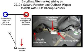 u haul 4 way flat wiring diagram wiring diagram 1wiring wire simple electric outomotive circuit routing install setup hitch wiring diagram wiring diagram trailer plug south africa source